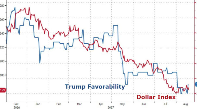"John Williams Warns ""A Move To Impeach Trump Will Tank The Dollar"""